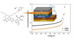 """A PCPDTTPD-based narrow bandgap conjugated polyelectrolyte for organic solar cells"""