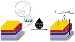 """Multi-layered hybrid perovskites templated with carbazole derivatives: optical properties, enhanced moisture stability and solar cell characteristics"