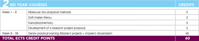 master thesis uhasselt
